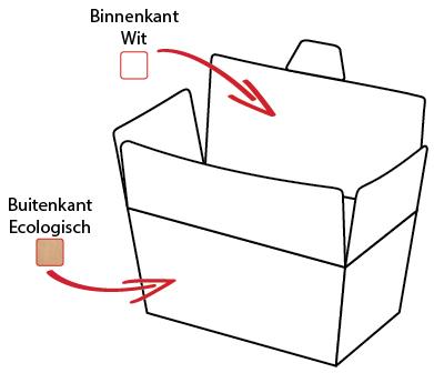 NL_pralinedoos_voorbeeld_insteek