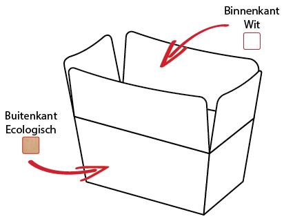 NL_pralinedoos_voorbeeld_klassiek